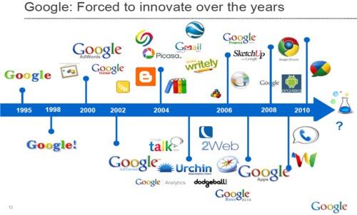 Google: Innovating Innovation by Huzaifa Jetpurwala on Prezi