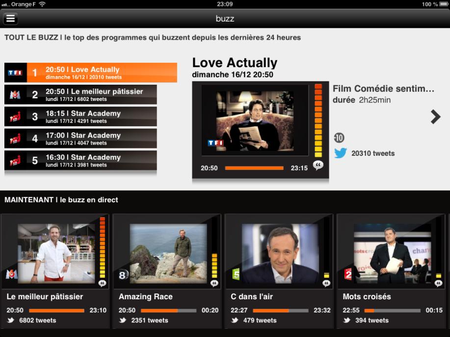 Programme TV d'Orange - Social Dashboard