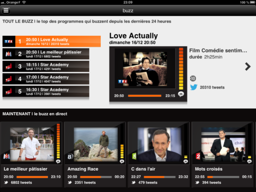 Programme TV d'Orange - Social Dashboard
