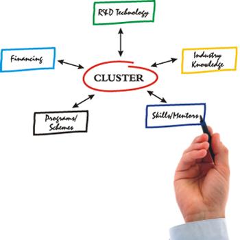 indian cluster www.innovation.gov.in