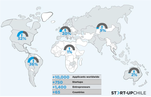 startup Chile worldmap