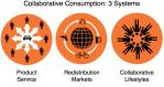 Collaborative-Consumption-Rachel Botsman