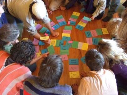 Creative faciliation Card-Circle dynamicgroups.com.au