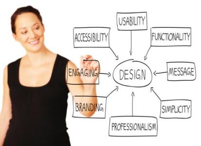 user-centered-design conselo.wordpress.com