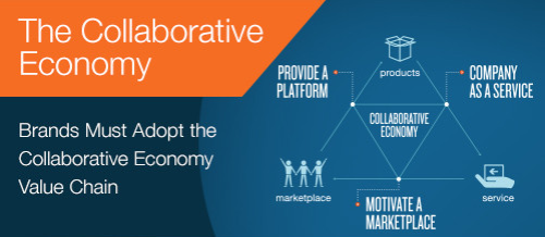 collaborative-economy forimmediaterelease.biz
