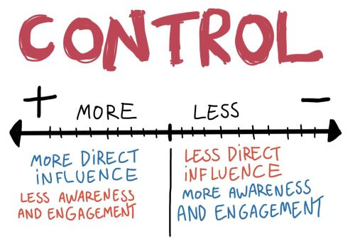 brand-control