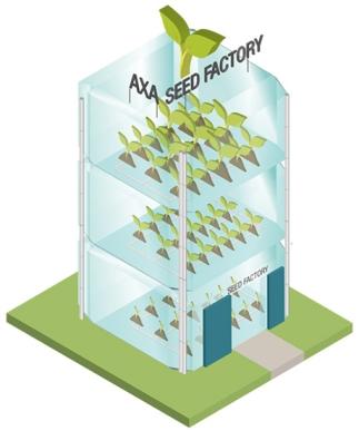 axa_seedFactory_pourquoiuneseedfactory