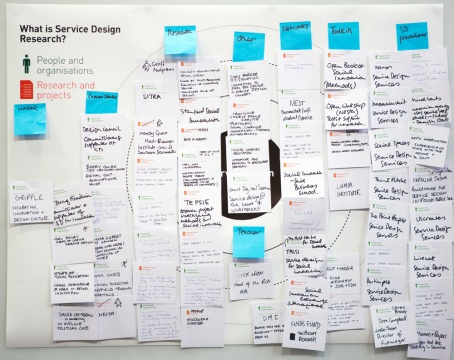 Service Design Research-map-02