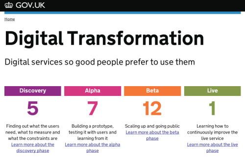 gov uk digital transformation