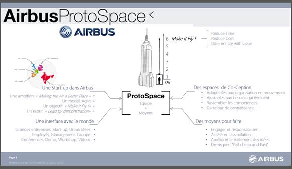 airbus protospace