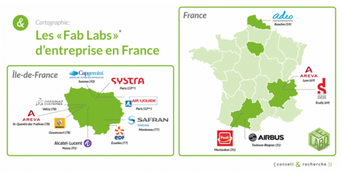 France Corporate FabLabs