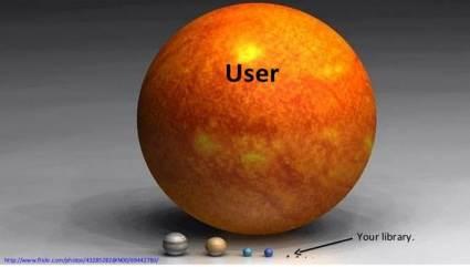 Orange user centric