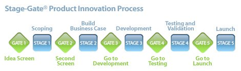 ximg_knowledge_sg_process-pagespeed-ic-z_7caulqnu