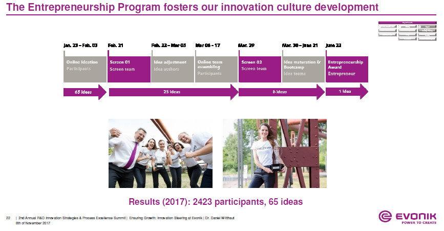 Defend, Extend, and Create: Innovation for Growth at Evonik