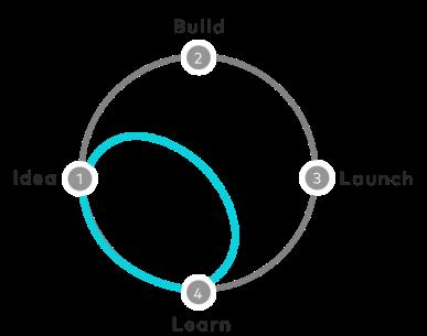 sprint-diagram1.png