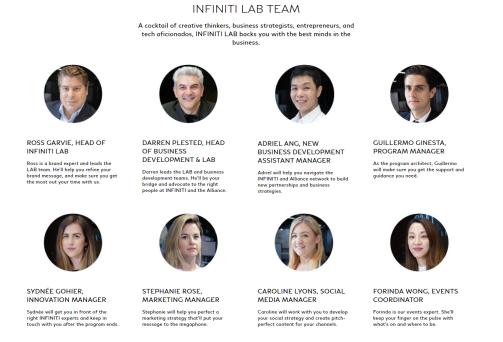Infiniti Lab Team.PNG