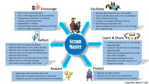 1 at this point what would you do if you were the project manager Last week you were selected as the project manager for a new marketing project, with an international consulting organization you recently have identified your team and you're about to have a meeting regarding team behavior, team expectations, and notifying them of the objectives of the project.
