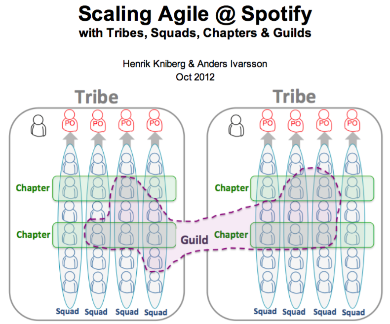ScalingAgileAtSpotify-Cover-1