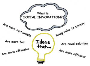 social-innovation-300x220