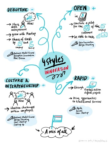 LOIC Innovation Labs & Resilience3
