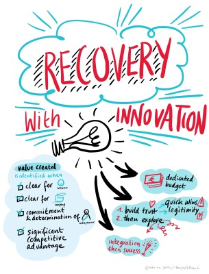 LOIC Innovation Labs & Resilience8