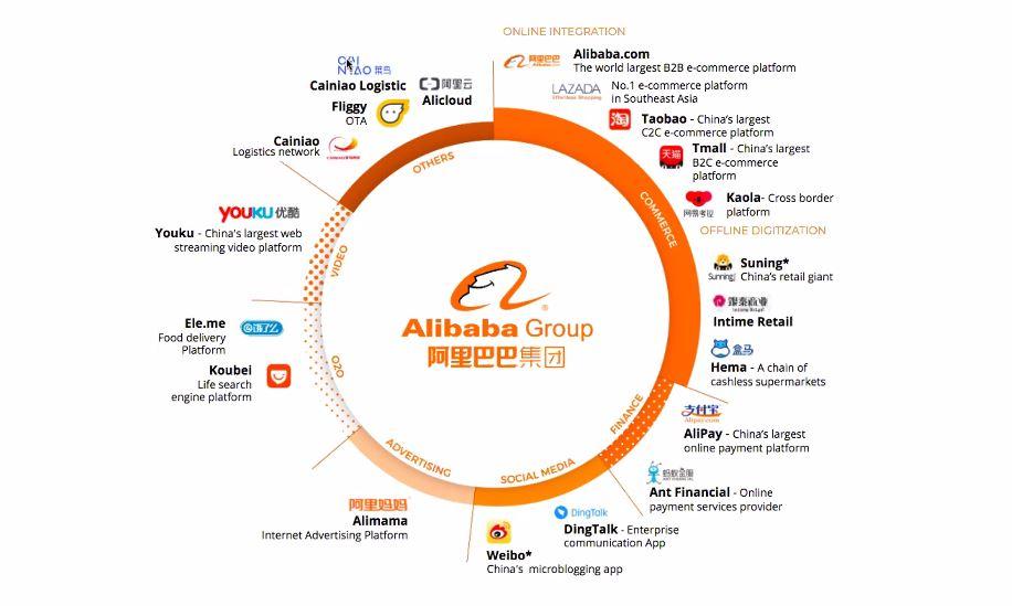 Albibaba Weibo Fabernovel