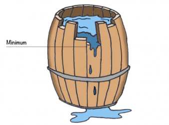Barrel-with-white-background-424x314